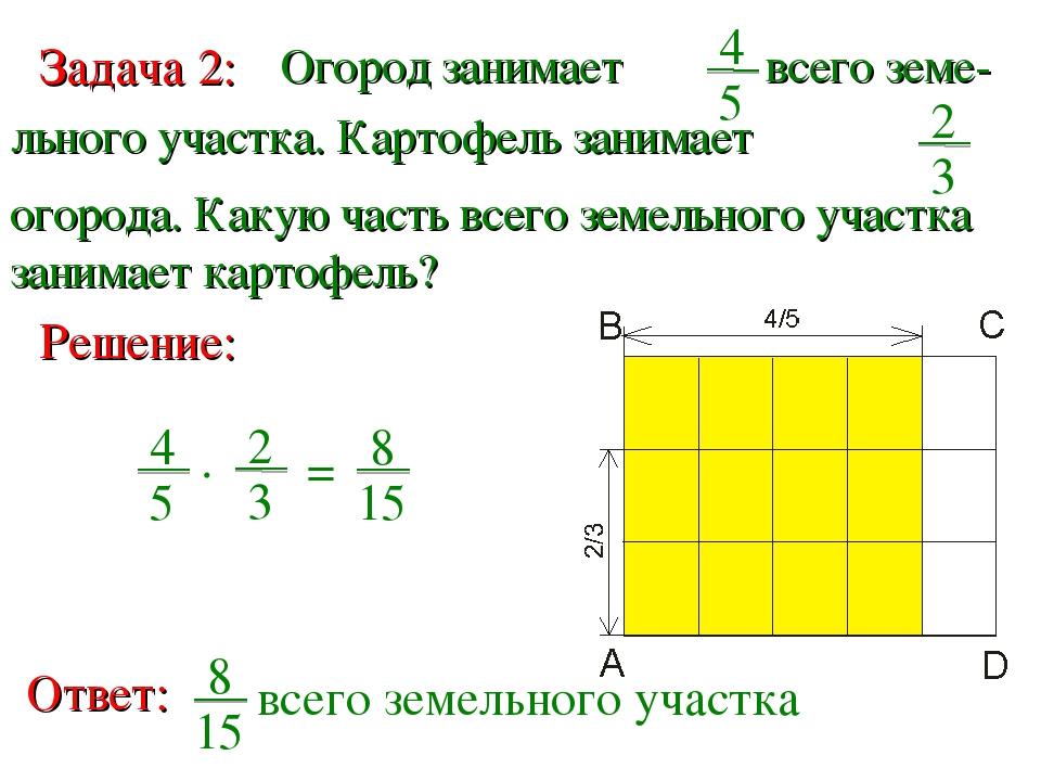 Задача 2: Огород занимает 4 5 льного участка. Картофель занимает Решение: Отв...
