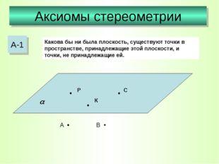Аксиомы стереометрии А-1 Какова бы ни была плоскость, существуют точки в прос