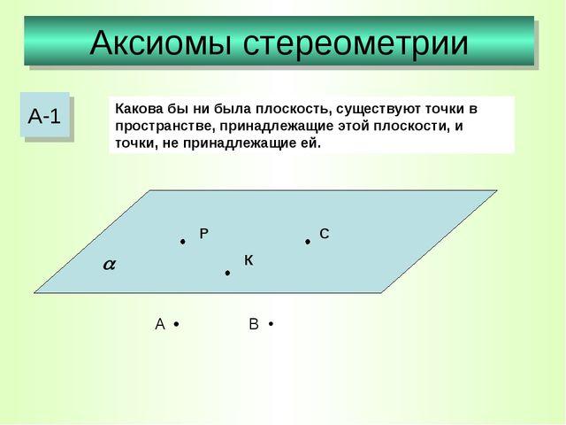 Аксиомы стереометрии А-1 Какова бы ни была плоскость, существуют точки в прос...