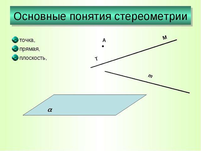 Основные понятия стереометрии точка, прямая, плоскость,