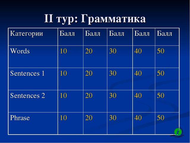 II тур: Грамматика КатегорииБаллБаллБаллБаллБалл Words 1020304050 S...