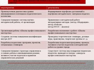 Практический этап ( этап реализации) Цель: обеспечение практической готовност