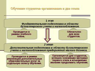 Обучение студентов организовано в два этапа 1 этап Фундаментальная подготовка