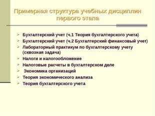 Бухгалтерский учет (ч.1 Теория бухгалтерского учета) Бухгалтерский учет (ч.2