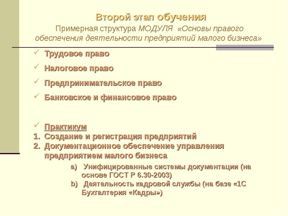 Второй этап обучения Примерная структура МОДУЛЯ «Основы правого обеспечения д...