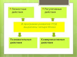 В программе развития УУД выделены четыре блока Личностные действия Познавател