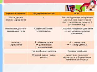 Предмет измененияТрадиционная системаФГОС Нестандартное ведение мероприятия