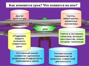 Характерные особенности урочной деятельности (согласно новым стандартам): суб