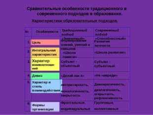 «Формула обучения» Ведущий тип деятельности, осваиваемый учеником: Ведущий пр