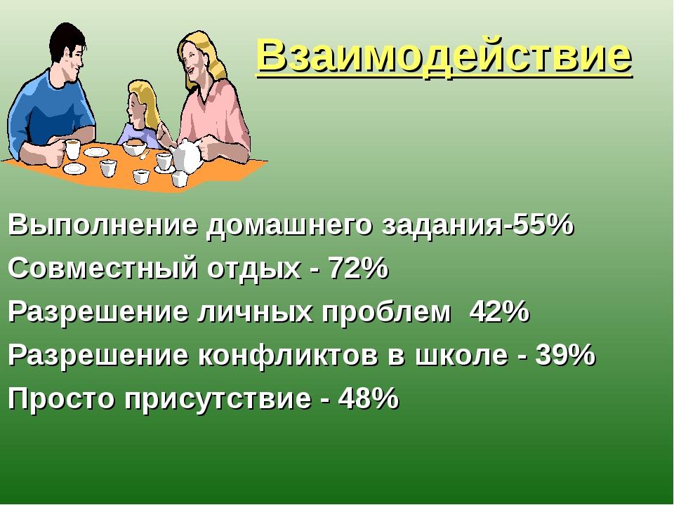 Взаимодействие Выполнение домашнего задания-55% Совместный отдых - 72% Разре...