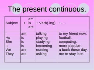 The present continuous. Subject 	 am + is are	 + Verb(-ing)	 +…. I He She It