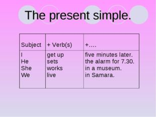 The present simple. Subject  + Verb(s) +…. I He She We get up sets works l