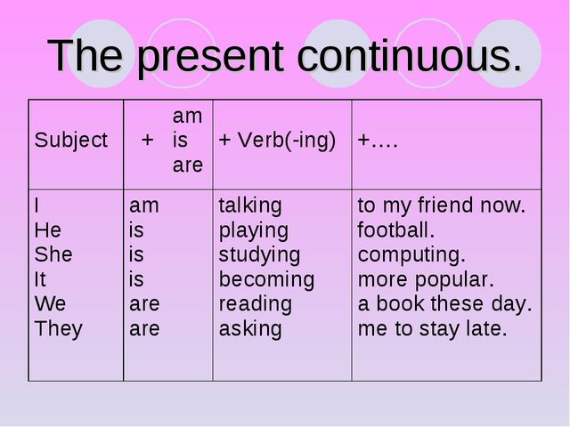 The present continuous. Subject 	 am + is are	 + Verb(-ing)	 +…. I He She It...