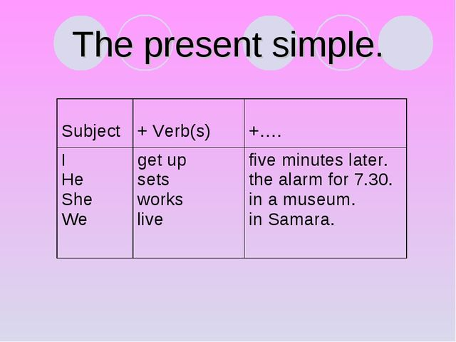 The present simple. Subject 	 + Verb(s)	 +…. I He She We 	get up sets works l...
