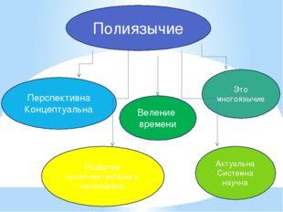 Веление времени Это многоязычие Развитие интеллектуального потенциала Перспек
