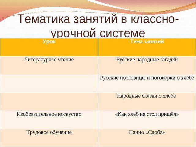 Тематика занятий в классно-урочной системе УрокТема занятий Литературное чте...