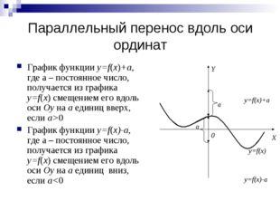 Параллельный перенос вдоль оси ординат График функции y=f(x)+a, где a – посто