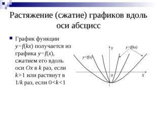 Растяжение (сжатие) графиков вдоль оси абсцисс График функции y=f(kx) получае