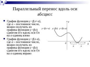 Параллельный перенос вдоль оси абсцисс График функции y=f(x+a), где a – посто