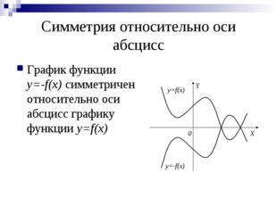 Симметрия относительно оси абсцисс График функции y=-f(x) симметричен относит