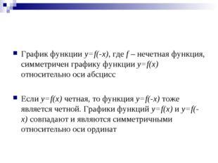 График функции y=f(-x), где f – нечетная функция, симметричен графику функции