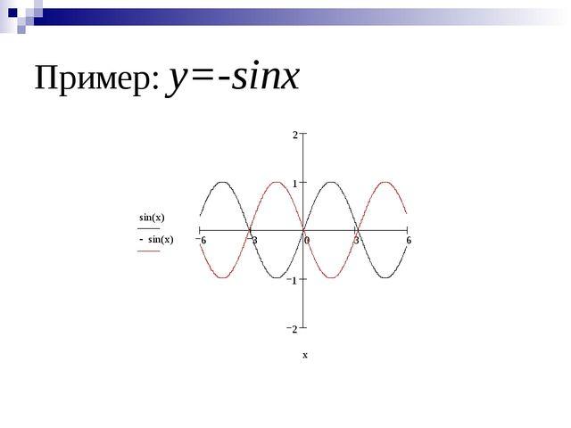 Пример: y=-sinx