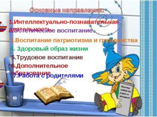 3.Воспитание патриотизма и гражданства 1.Интеллектуально-познавательная деяте