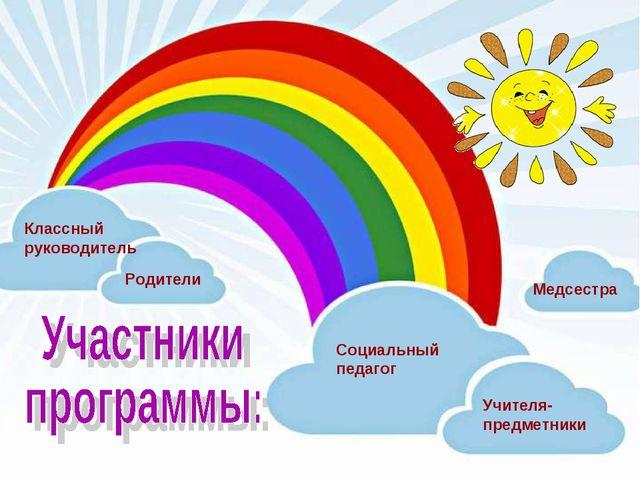 Классный руководитель Родители Социальный педагог Учителя- предметники Медсес...