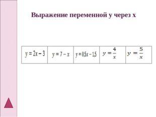 Выражение переменной у через x