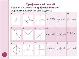 Графический способ Задание 1. Совместить графики уравнений с формулами, котор