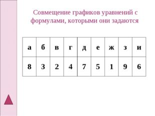 Совмещение графиков уравнений с формулами, которыми они задаются абвгде