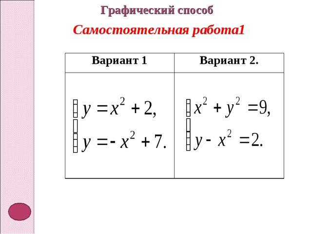 Графический способ Самостоятельная работа1 Вариант 1Вариант 2.