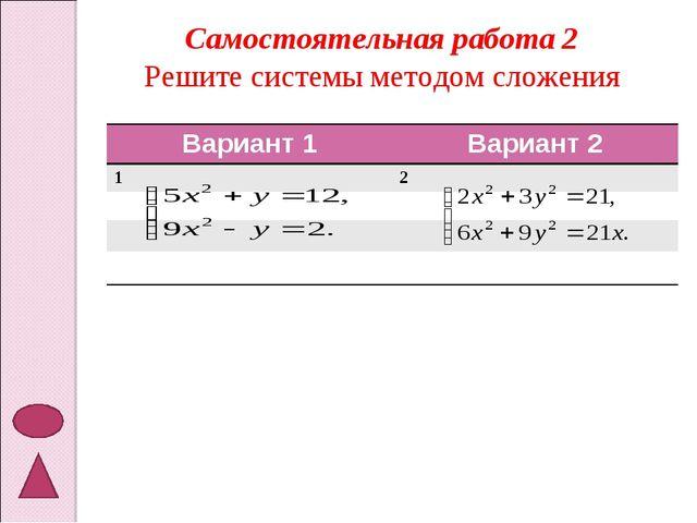 Самостоятельная работа 2 Решите системы методом сложения Вариант 1Вариант 2...