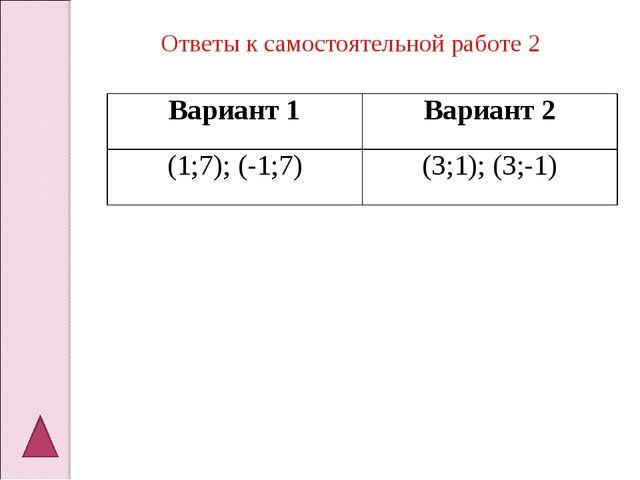 Ответы к самостоятельной работе 2 Вариант 1Вариант 2 (1;7); (-1;7)(3;1); (3...