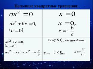 Например: Вывод: данное уравнение решений не имеет.