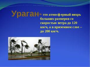 Ураган- это атмосферный вихрь больших размеров со скоростью ветра до 120 км/