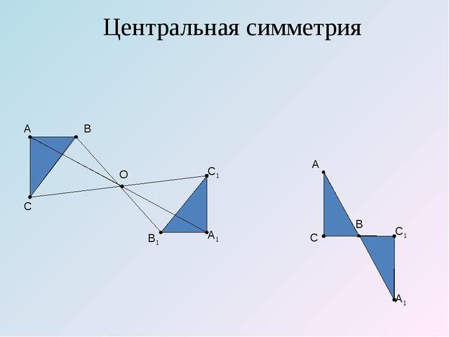 Центральная симметрия А В С А1 С1 А В С О С1 А1 В1