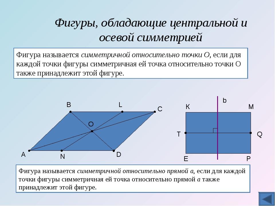 Фигуры, обладающие центральной и осевой симметрией О В А L N D С Фигура назыв...