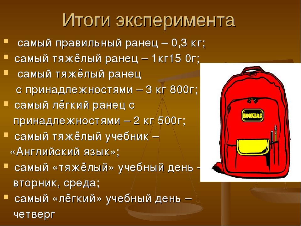 Итоги эксперимента самый правильный ранец – 0,3 кг; самый тяжёлый ранец – 1кг...