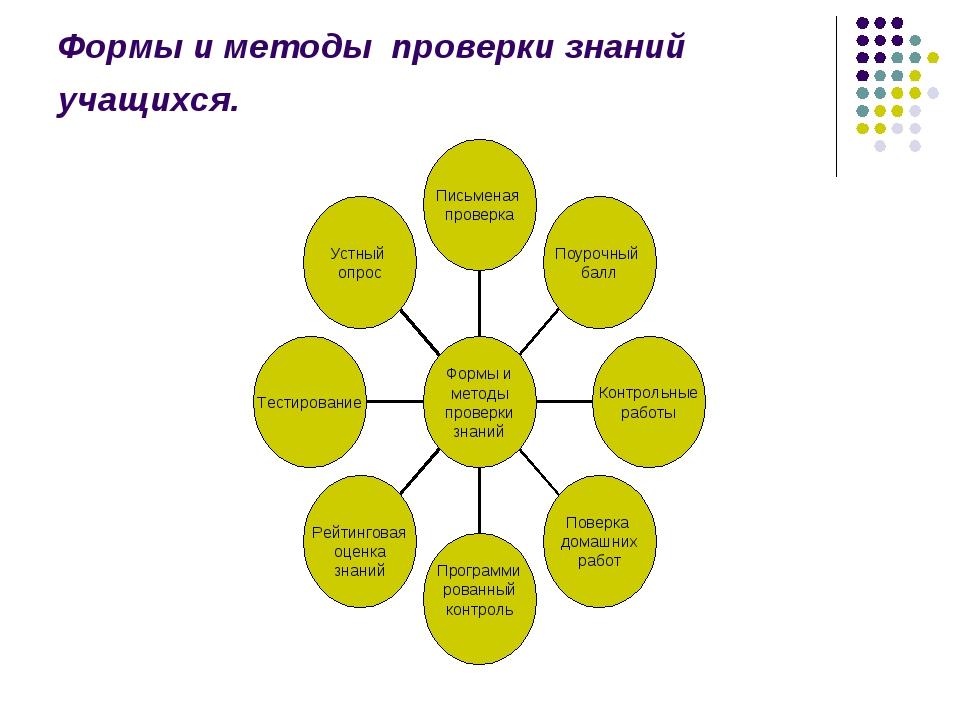 Формы и методы проверки знаний учащихся.