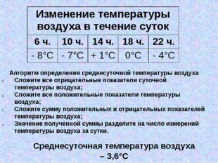 Среднесуточная температура воздуха – 3,6°С Алгоритм определения среднесуточно