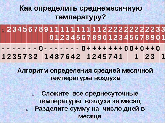 Как определить среднемесячную температуру? Алгоритм определения средней месяч...