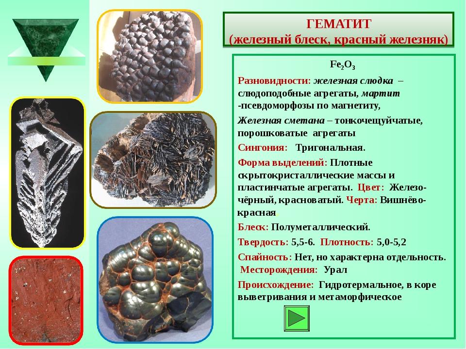 Fe2O3 Разновидности:железная слюдка –слюдоподобные агрегаты, мартит -псевдом...