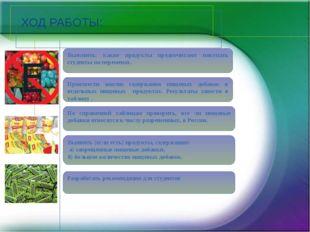 ХОД РАБОТЫ: Выяснить: какие продукты предпочитают покупать студенты на переме