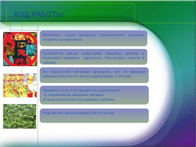 ХОД РАБОТЫ: Выяснить: какие продукты предпочитают покупать студенты на переме...