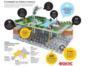Добыча сланцевого газа Достоинства : - разработка сланцевых месторождений с и