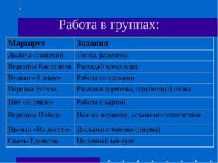Самое низкое место в России?