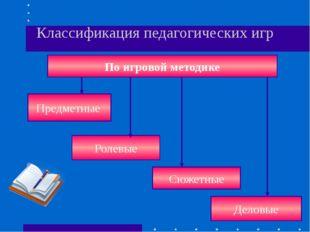 Классификация педагогических игр По игровой методике Предметные Сюжетные Дело
