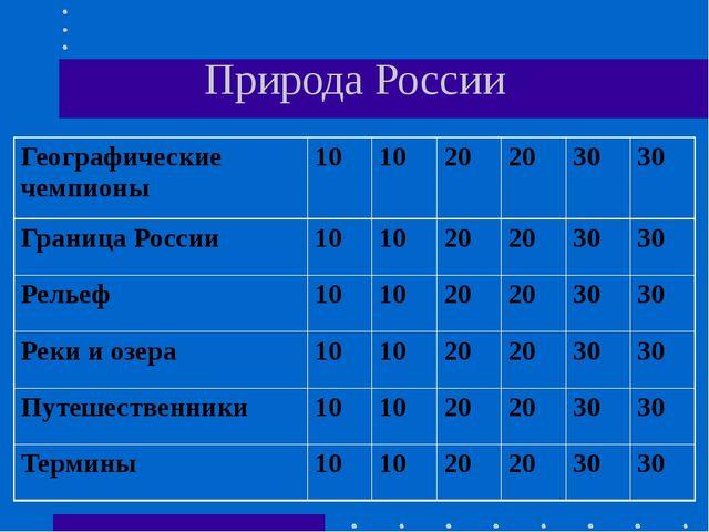 Равнина, на которой находится Томская область.