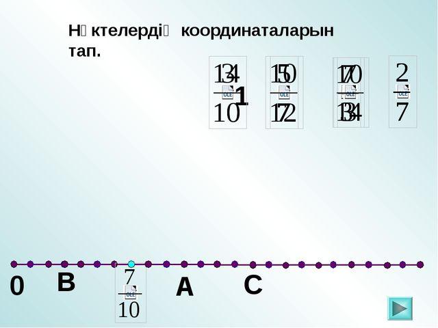 С В А 0 1 Нүктелердің координаталарын тап.